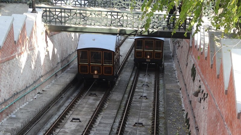The funicular railway from the castle in Budapest